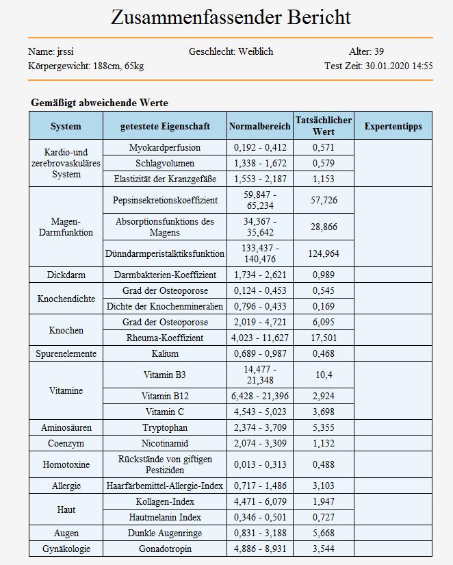Zusammenfassender Bericht Bio-Scan